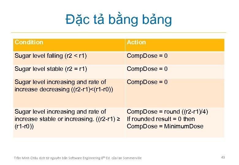 Đặc tả bằng bảng Condition Action Sugar level falling (r 2 < r 1)
