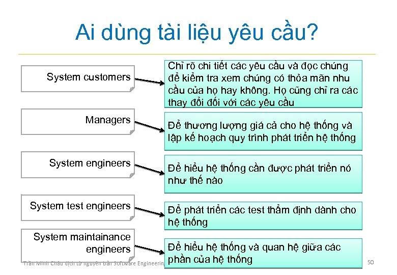 Ai dùng tài liệu yêu cầu? System customers Managers System engineers System test engineers