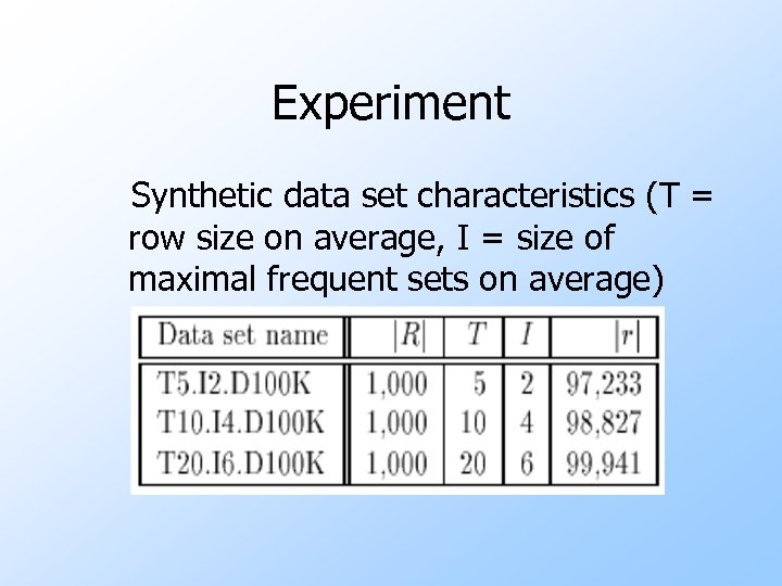 Experiment Synthetic data set characteristics (T = row size on average, I = size
