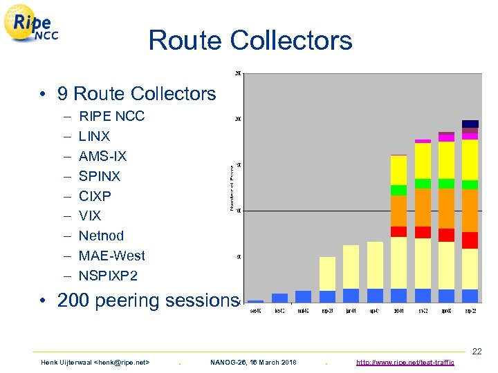 Route Collectors • 9 Route Collectors – – – – – RIPE NCC LINX