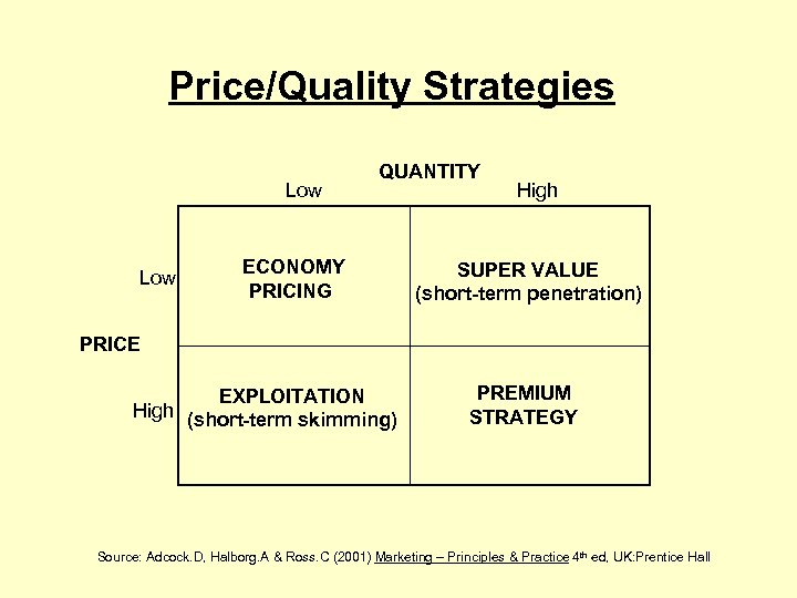 Price/Quality Strategies Low QUANTITY ECONOMY PRICING High SUPER VALUE (short-term penetration) PRICE EXPLOITATION High