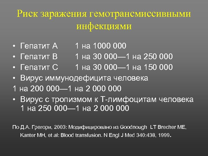 Риск заражения гемотрансмиссивными инфекциями • Гепатит А 1 на 1000 • Гепатит В 1