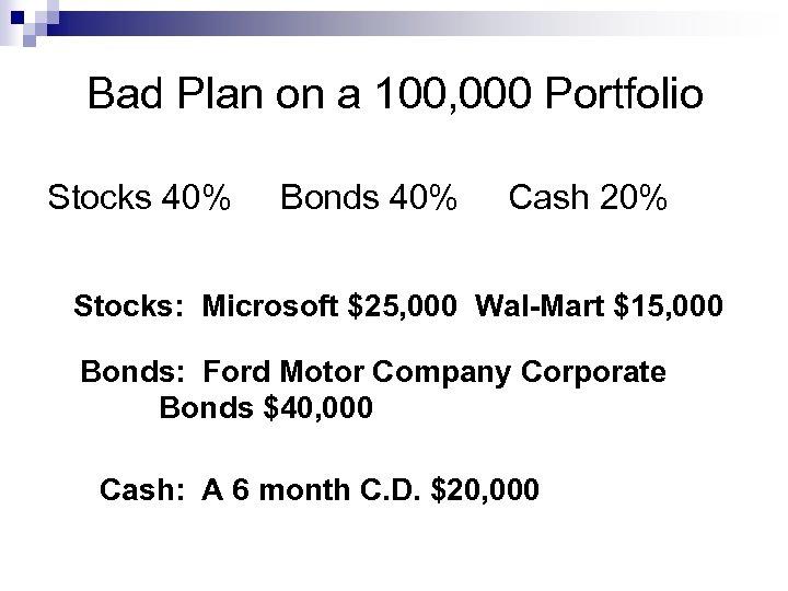 Bad Plan on a 100, 000 Portfolio Stocks 40% Bonds 40% Cash 20% Stocks:
