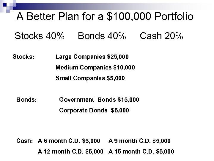 A Better Plan for a $100, 000 Portfolio Stocks 40% Stocks: Bonds 40% Cash