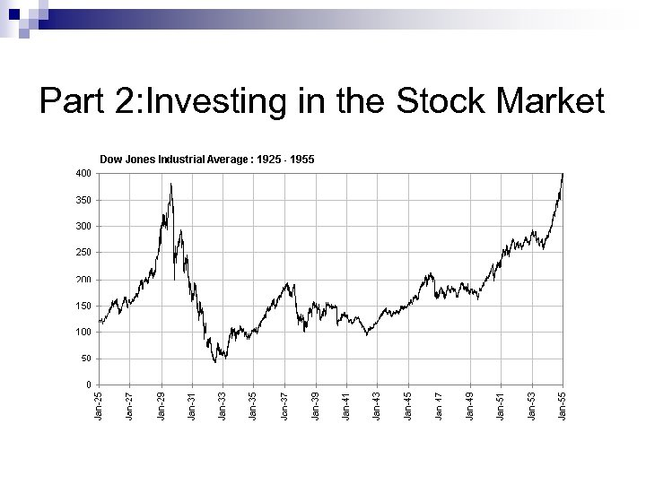 Part 2: Investing in the Stock Market
