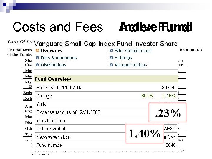 Costs and Fees Active. Fund Index Fund