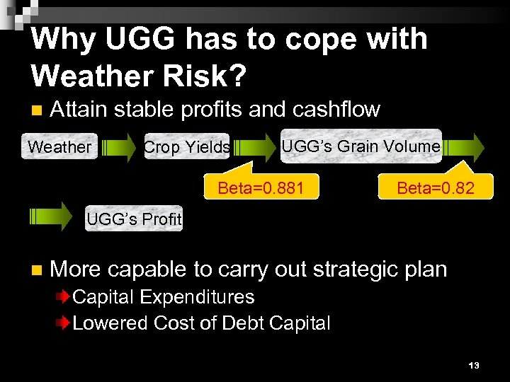 Why UGG has to cope with Weather Risk? n Attain stable profits and cashflow