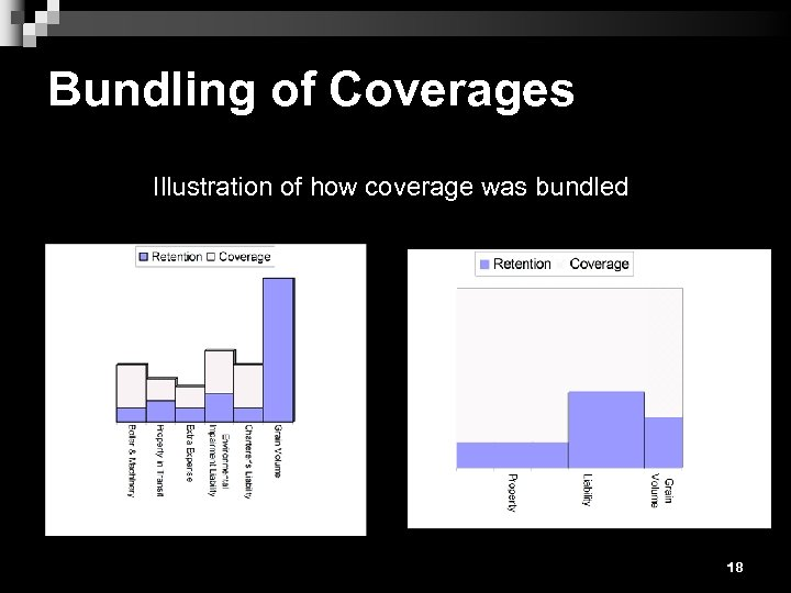 Bundling of Coverages Illustration of how coverage was bundled 18