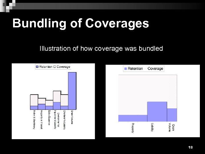 Bundling of Coverages Illustration of how coverage was bundled 18