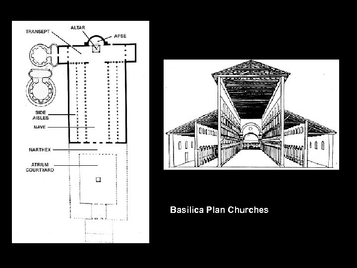 Basilica Plan Churches