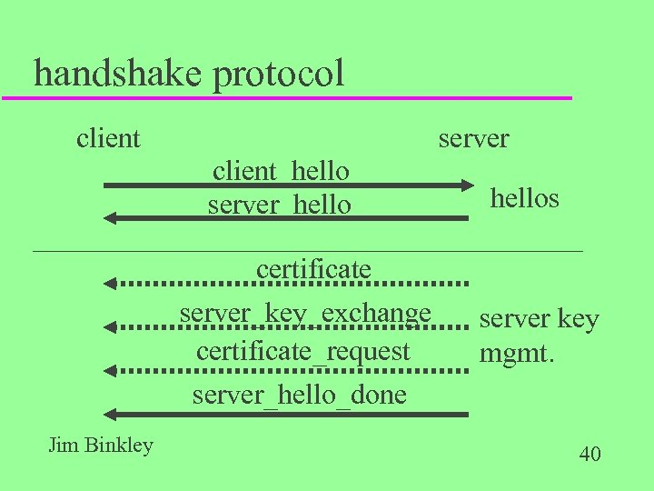 handshake protocol client server client_hello server_hello certificate server_key_exchange certificate_request server_hello_done Jim Binkley hellos server
