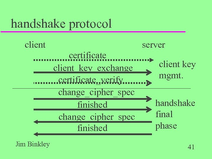 handshake protocol client server certificate client_key_exchange certificate_verify change_cipher_spec finished Jim Binkley client key mgmt.
