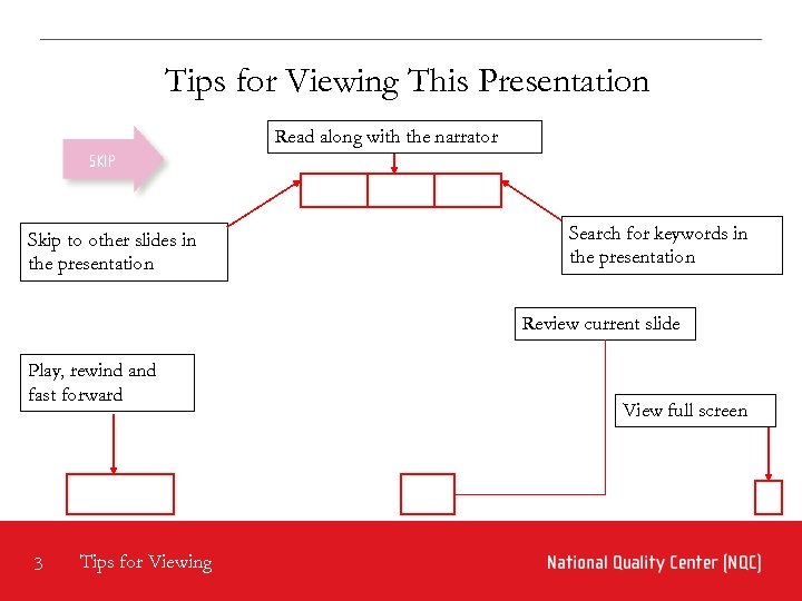 Tips for Viewing This Presentation Read along with the narrator Skip to other slides
