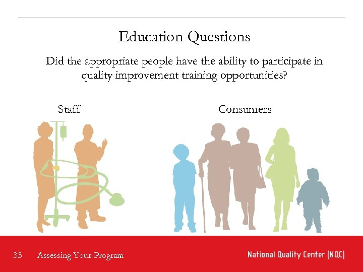 Education Questions Did the appropriate people have the ability to participate in quality improvement