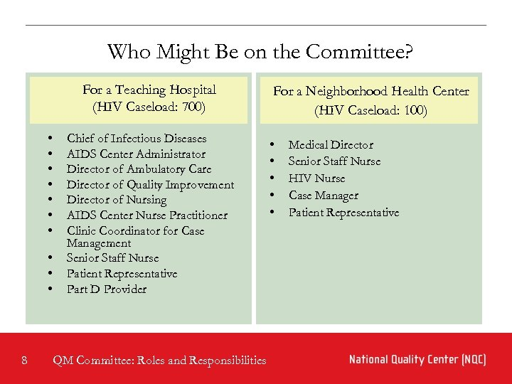 Who Might Be on the Committee? For a Teaching Hospital (HIV Caseload: 700) •