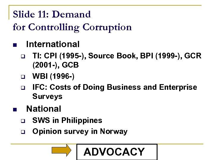 Slide 11: Demand for Controlling Corruption International n q q q TI: CPI (1995