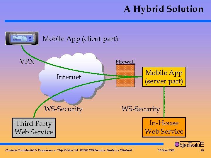 A Hybrid Solution Mobile App (client part) VPN Firewall Mobile App (server part) Internet