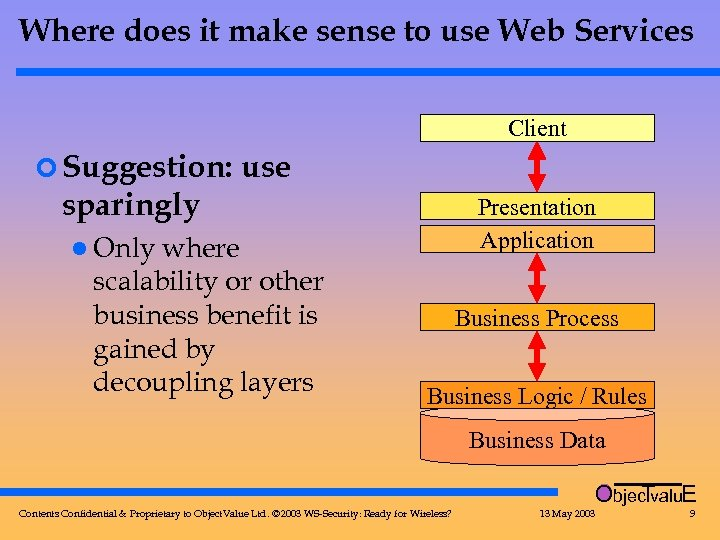 Where does it make sense to use Web Services Client ¢ Suggestion: use sparingly