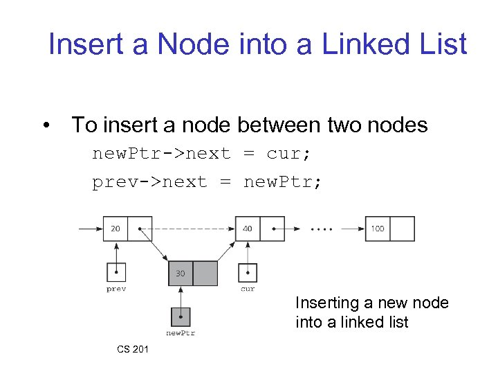 Insert a Node into a Linked List • To insert a node between two