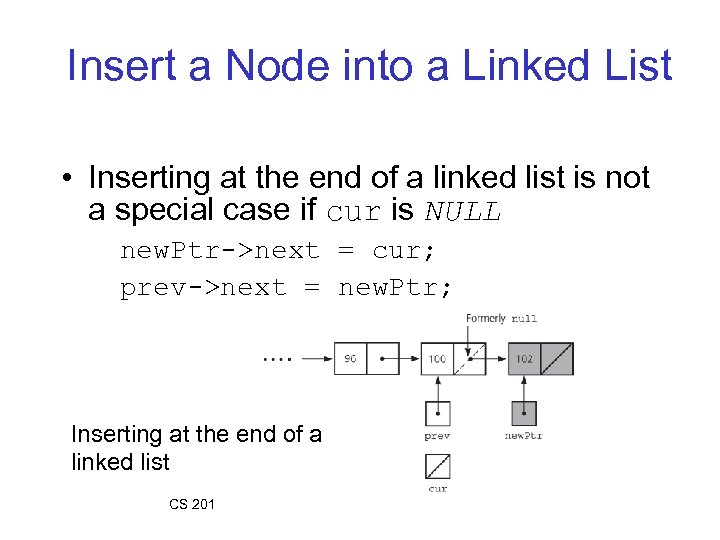 Insert a Node into a Linked List • Inserting at the end of a