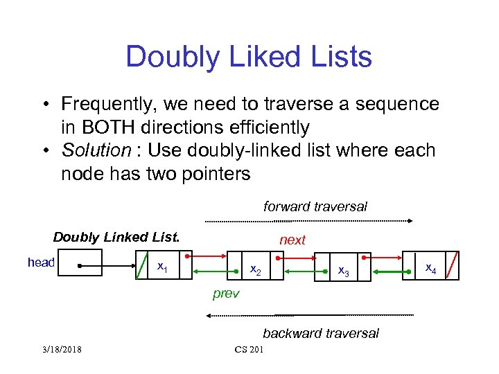 Doubly Liked Lists • Frequently, we need to traverse a sequence in BOTH directions
