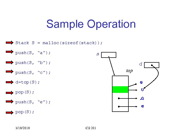 """Sample Operation Stack S = malloc(sizeof(stack)); push(S, """"a""""); s push(S, """"b""""); d top push(S,"""