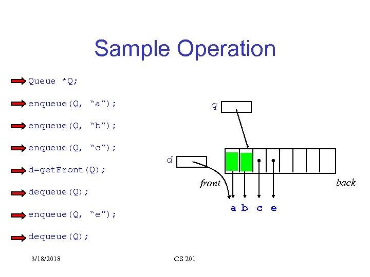 """Sample Operation Queue *Q; enqueue(Q, """"a""""); q enqueue(Q, """"b""""); enqueue(Q, """"c""""); d=get. Front(Q); d"""