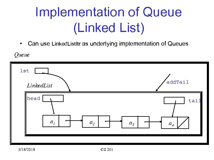 Implementation of Queue (Linked List) • Can use Linked. List. Itr as underlying implementation
