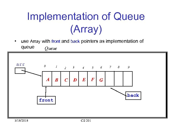 Implementation of Queue (Array) • use Array with front and back pointers as implementation