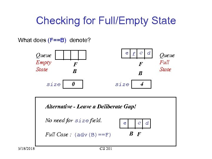 Checking for Full/Empty State What does (F==B) denote? Queue Empty State size e f