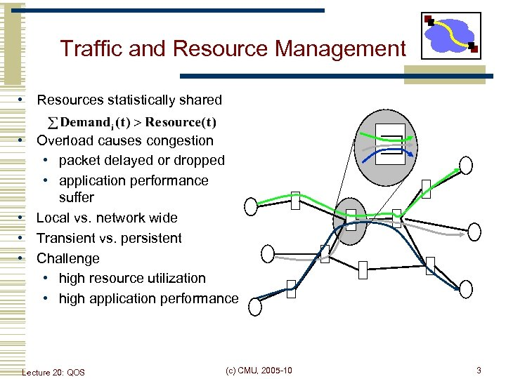 Traffic and Resource Management • Resources statistically shared • Overload causes congestion • packet