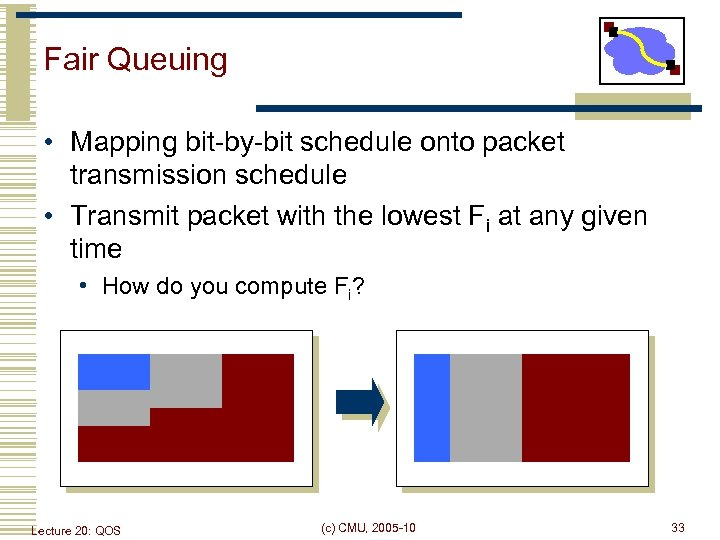 Fair Queuing • Mapping bit-by-bit schedule onto packet transmission schedule • Transmit packet with