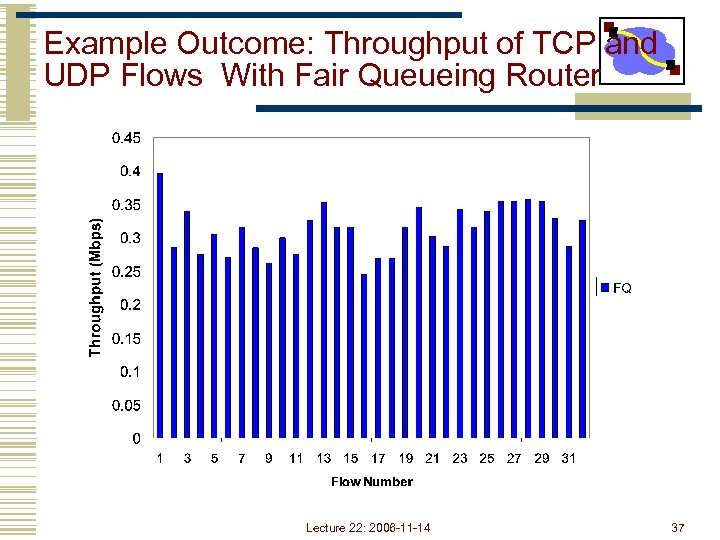 Example Outcome: Throughput of TCP and UDP Flows With Fair Queueing Router Lecture 22: