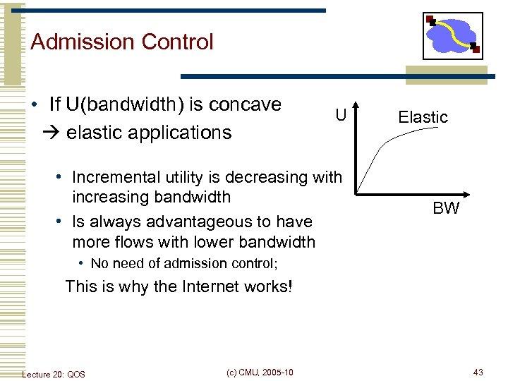 Admission Control • If U(bandwidth) is concave elastic applications U • Incremental utility is