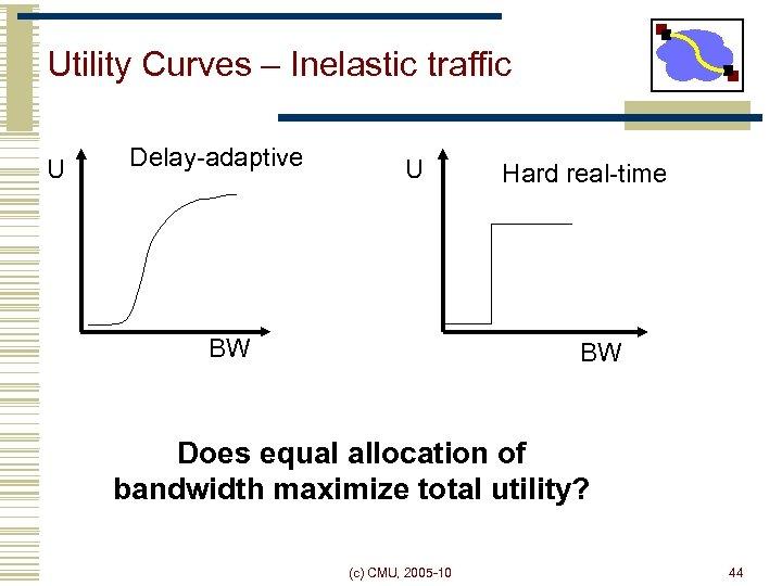 Utility Curves – Inelastic traffic U Delay-adaptive U BW Hard real-time BW Does equal
