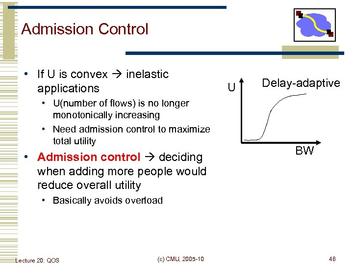 Admission Control • If U is convex inelastic applications • U(number of flows) is
