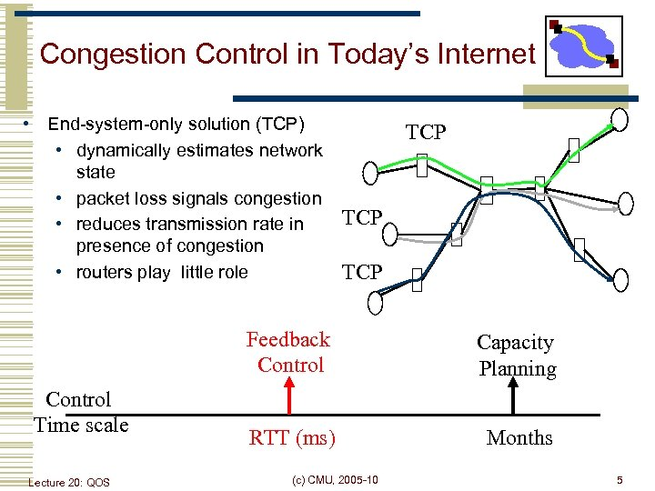 Congestion Control in Today's Internet • End-system-only solution (TCP) • dynamically estimates network state