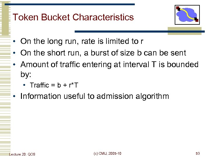 Token Bucket Characteristics • On the long run, rate is limited to r •