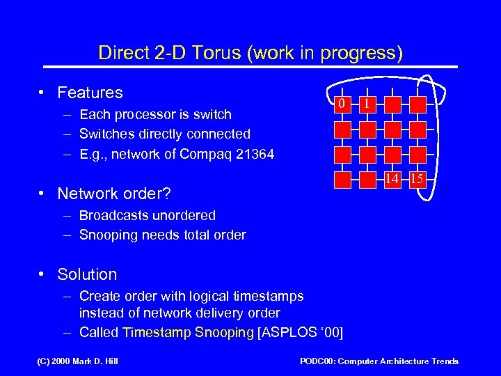 Direct 2 -D Torus (work in progress) • Features – Each processor is switch