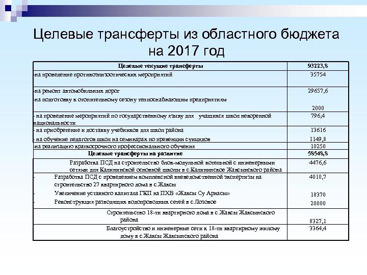 Целевые трансферты из областного бюджета на 2017 год Целевые текущие трансферты -на проведение противоэпизоотических