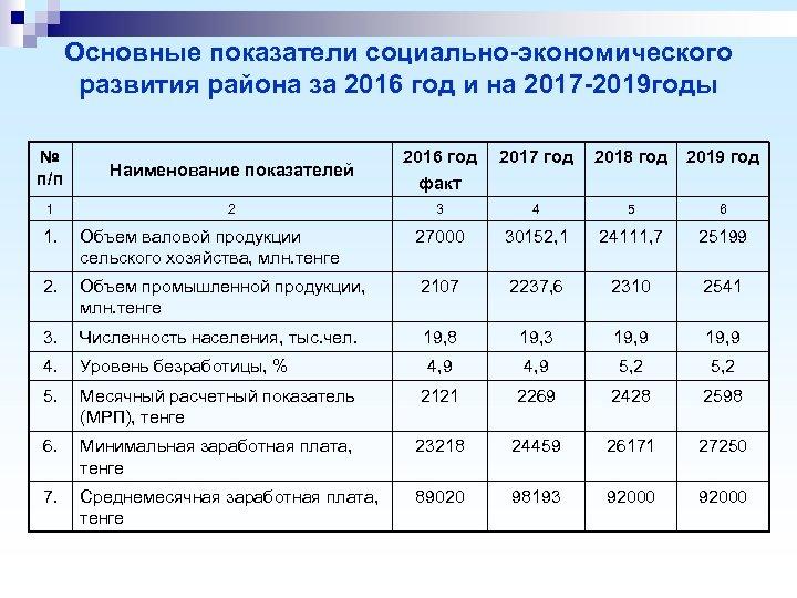 Основные показатели социально-экономического развития района за 2016 год и на 2017 -2019 годы №