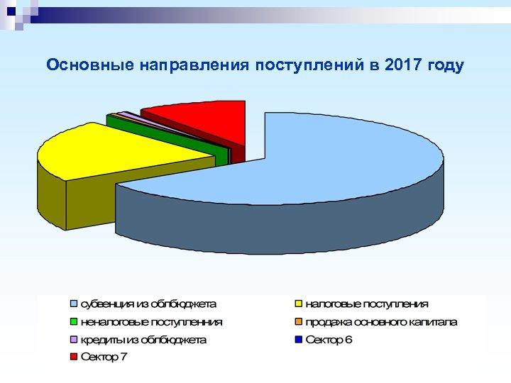 Основные направления поступлений в 2017 году