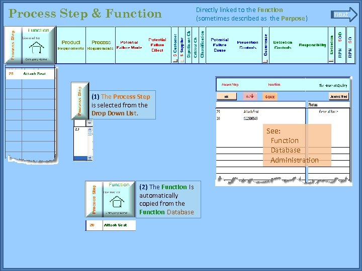 Process Step & Function Directly linked to the Function (sometimes described as the Purpose)