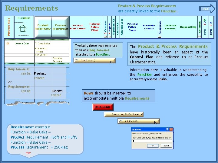 Product & Process Requirements are directly linked to the Function. Requirements Typically there may