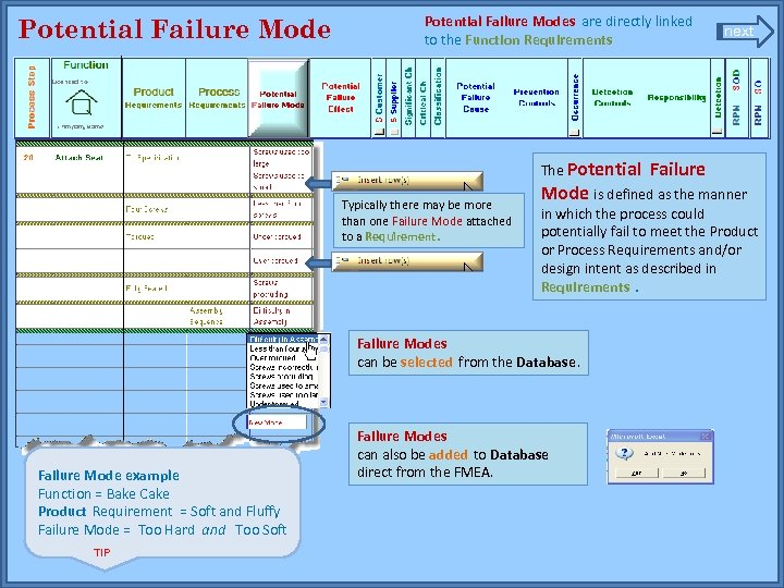 Potential Failure Modes are directly linked to the Function Requirements next The Potential Failure