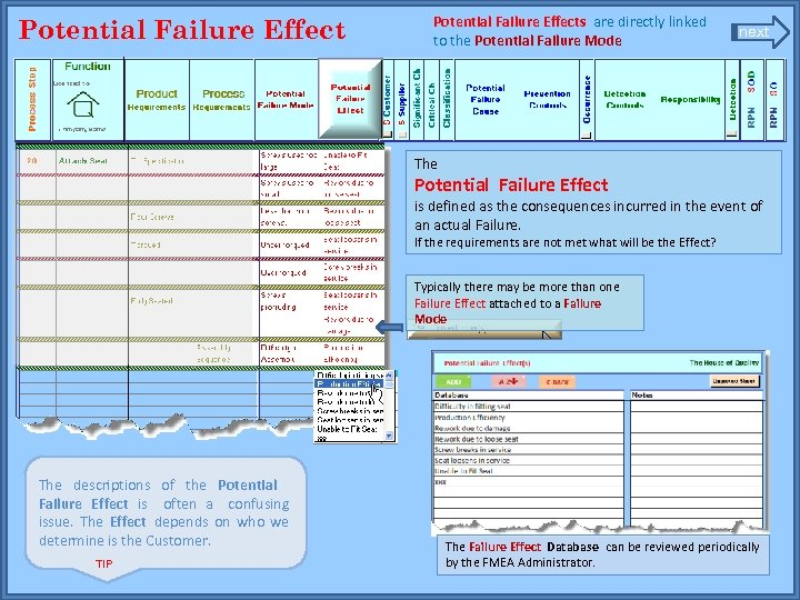 Potential Failure Effects are directly linked to the Potential Failure Mode next The Potential