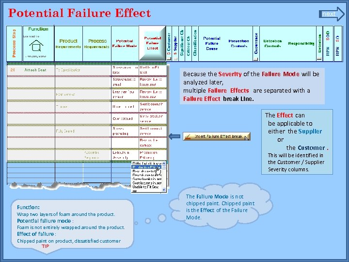 Potential Failure Effect next Because the Severity of the Failure Mode will be analyzed