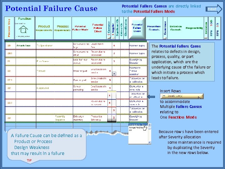 Potential Failure Causes are directly linked to the Potential Failure Mode next The Potential