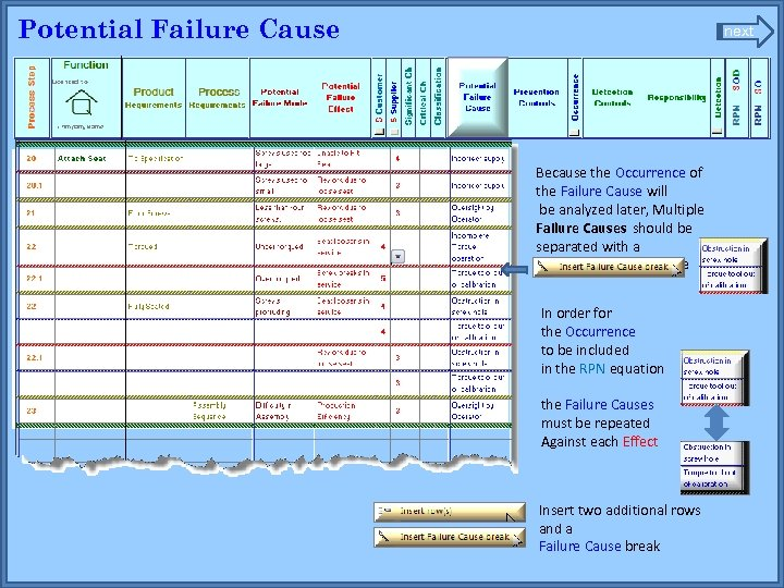 Potential Failure Cause next Because the Occurrence of the Failure Cause will be analyzed