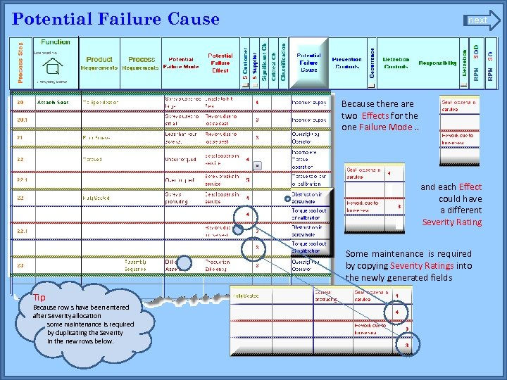 Potential Failure Cause next Because there are two Effects for the one Failure Mode.
